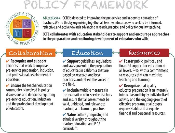 CCTE-infographic-press-res